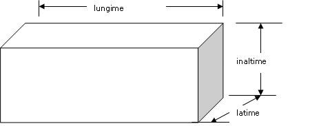 greutatea volumetrica